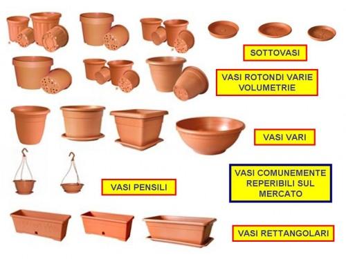 Progettare un orto sul balcone orto di casa mia for Vasi in terracotta economici